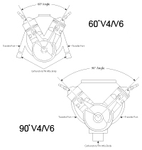 GLM Products Inc - History Johnson/Evinrude V4 Outboards V4 Engine Diagram
